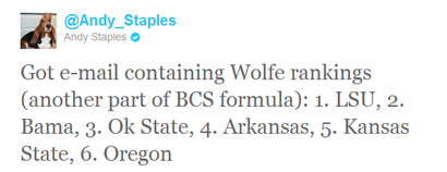 Staples_tweet_wolfe_rankings