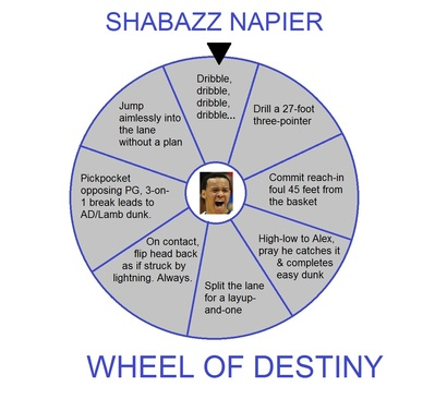 Shabazz_wheel