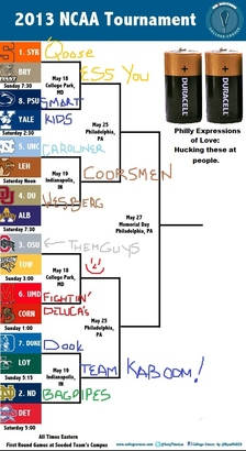 2013-ncaa-tournament-bracket_5-20-13