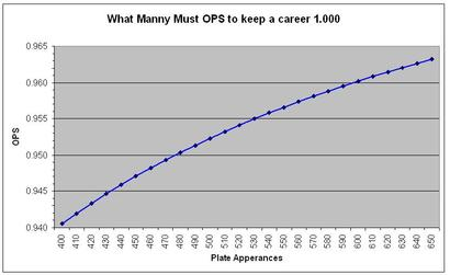 Mannymaintain1000ops