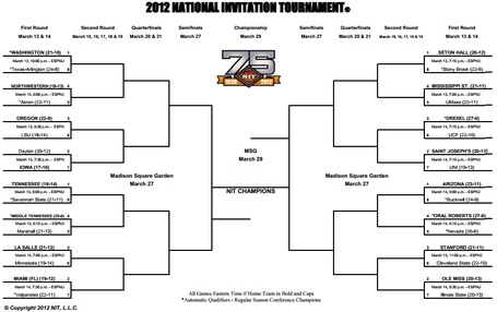 Nit_tournament_bracket_medium