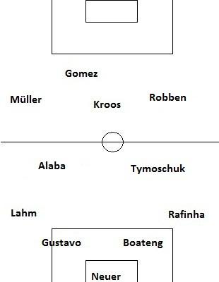 vs Leverkusen