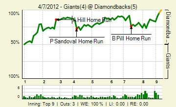 20120407_giants_diamondbacks_0_20120407192957_live_medium