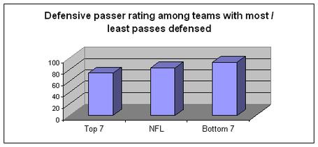Chart3_medium