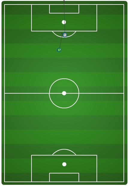 Goal_medium