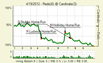 20120419_reds_cardinals_0_20120419165557_live_medium
