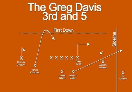 Greg-davis-3rd-and-5_medium