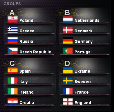 Euro-2012-group_medium