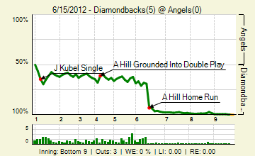 20120615_diamondbacks_angels_0_2012061604756_live_medium