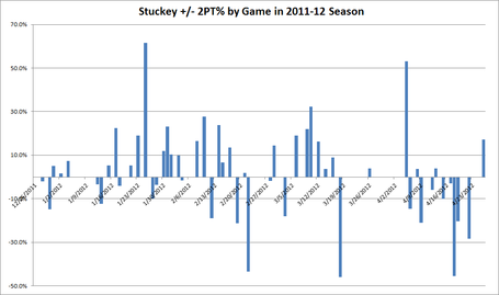 Stuckey2ptbygamein20111_medium