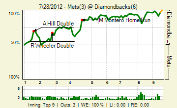 20120728_mets_diamondbacks_0_20120728231111_live_medium