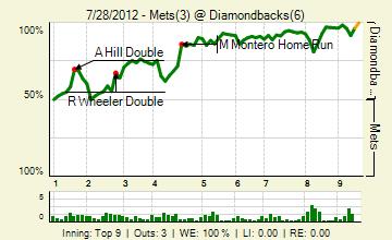 20120728_mets_diamondbacks_0_20120728231111_live_medium