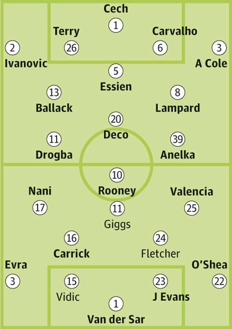 Chelsea-v-Manchester-Unit-001
