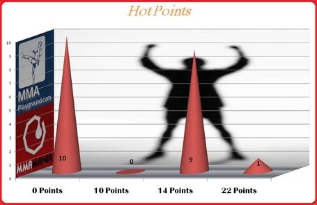 Hotfinal_medium