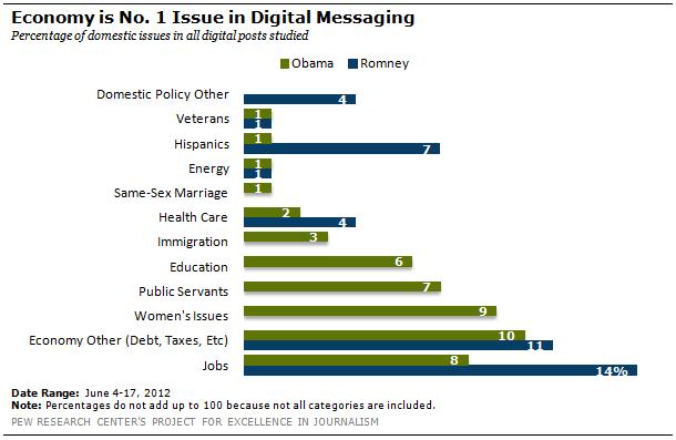 pdf global responses