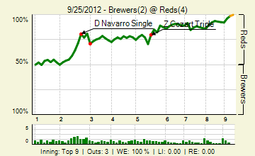 20120925_brewers_reds_0_20120925220203_live_medium