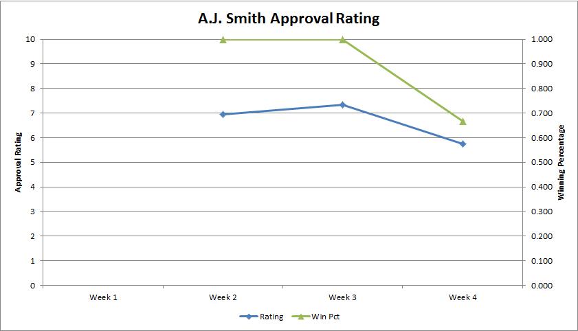 Aj-approval-week-4_medium