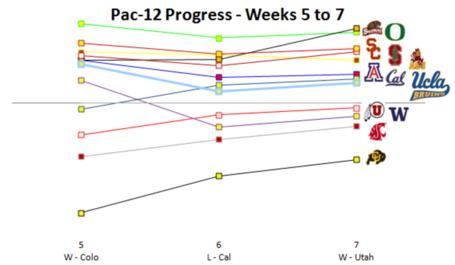 3_weekly_medium