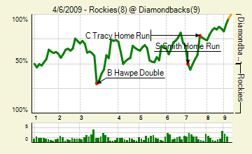 20090406_rockies_diamondbacks_0_82_live_medium