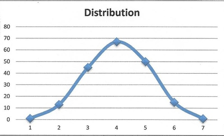 Graph1a_medium