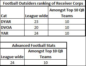 Receivers_201_medium