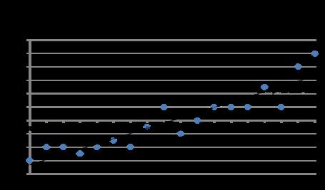 Figure1_medium