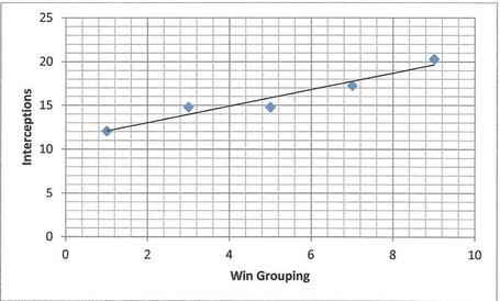 Graph4k_medium