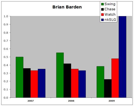 Barden_medium