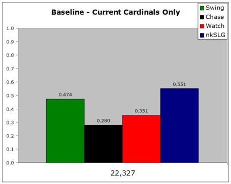 Cardsbaseline_medium