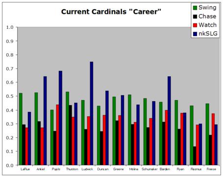 Cardscareer_medium