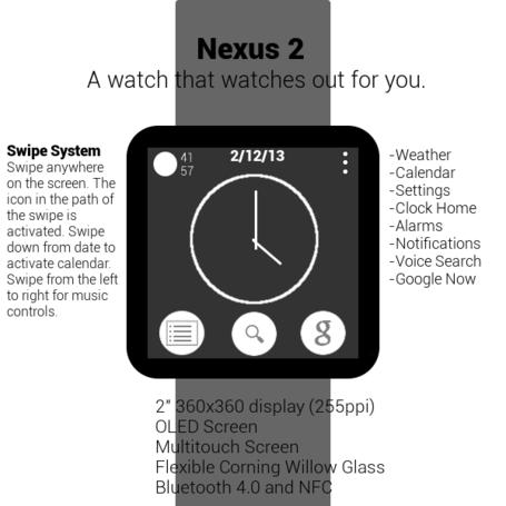 Smartwatch_medium