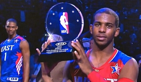 Chris-bosh-photobomb-570x332_medium