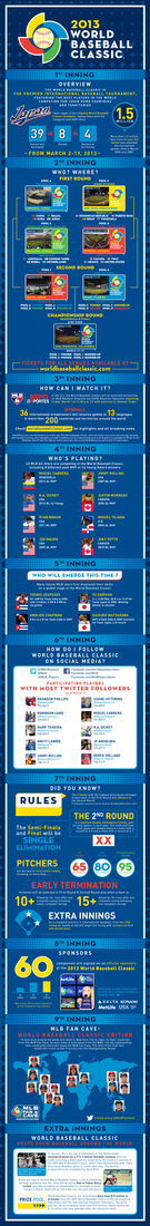 Wbc2013_infographic_en_medium