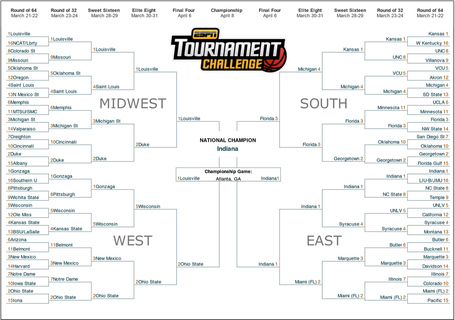 President-obama-2013-ncaa-tournament-bracket_medium