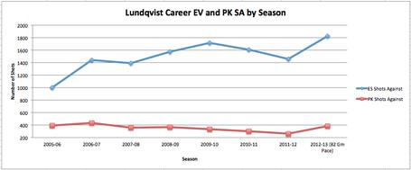 Lundqvistevandpkshotsby_medium