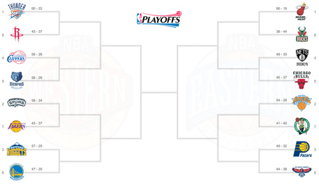 2013-nba-playoff-bracket_medium