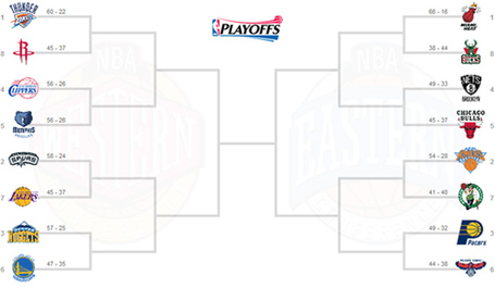 Printable-nba-playoff-bracket-2013_medium_medium