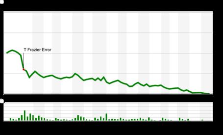 Chart_medium