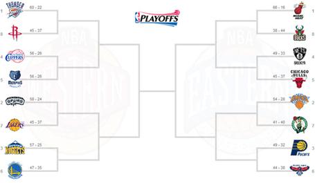 Printable-nba-playoff-bracket-2013_medium_medium_medium