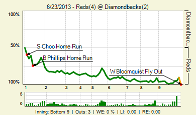 20130623_reds_diamondbacks_0_20130623192705_live_medium