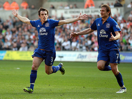 Everton-defender-leighton-baines_medium