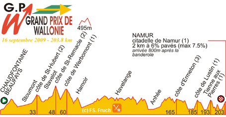 Gp-wallonie2009_medium