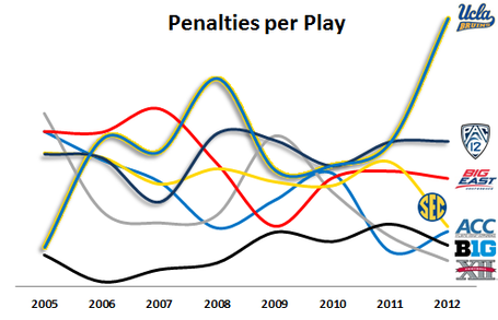Penalty_graph_medium