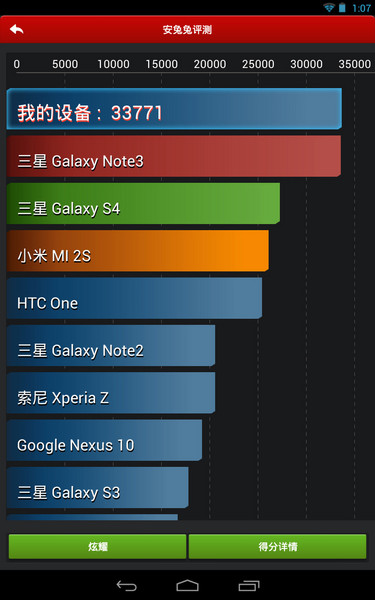 Tegra-note-7-benchmark-scores-2_medium