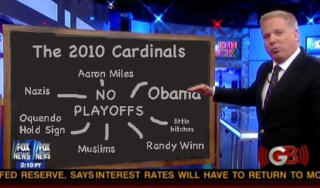 Glenn_beck_chalkboard_cardinals_medium