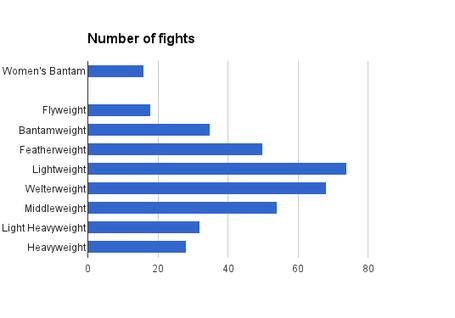 Chart_1_zps055867a8_medium