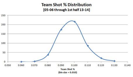 Teamshotdistribution_010_medium