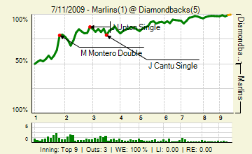 290711129_marlins_diamondbacks_134364903_live_medium