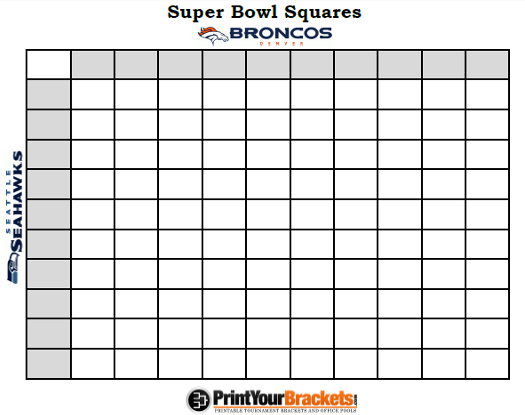 2015 Super Bowl Squares Template | New Calendar Template Site