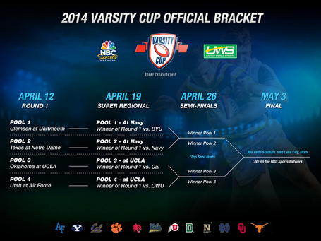 Varsitycupbracket_medium